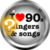 90s Singers and Songs Quiz free icon
