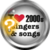 2000s Singers and Songs Quiz free icon
