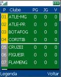 Campeonato Brasileiro Serie A screenshot 1/1