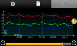 My Heart - hypertension logger screenshot 6/6