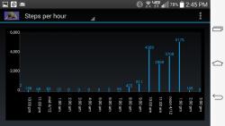 Aardvark Pedometer free screenshot 2/3