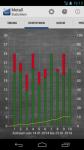 Prufung Metall regular screenshot 3/6