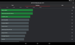 AnTuTu Benchmarking screenshot 3/3