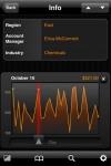 Roambi - Visualizer screenshot 1/1