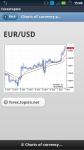 Free Forex charts and rates screenshot 4/5