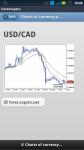 Free Forex charts and rates screenshot 5/5