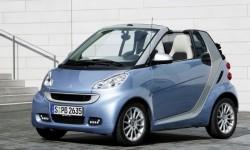 Best Smart Cars Live Wallpaper screenshot 6/6