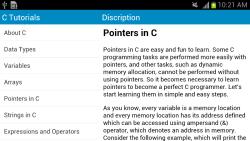 C Language Tutorials screenshot 3/3