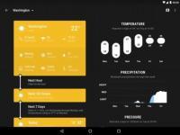 Weather Timeline - Forecast total screenshot 4/6