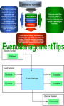 Event Management Tips screenshot 1/1