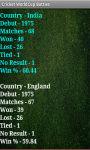 Cricket WorldCup Battles screenshot 4/4