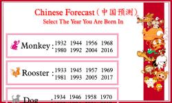 Chinese Zodiac Forecast screenshot 3/4