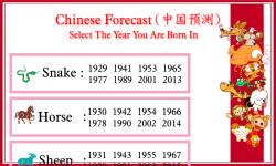 Chinese Zodiac Forecast screenshot 4/4