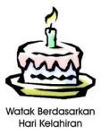 Watak Berdasarkan Hari Kelahiran screenshot 1/1