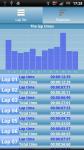 Analog Interval Stopwatch screenshot 3/5