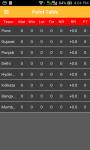 IPL 2016 screenshot 5/6
