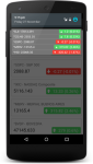 Trillion Investment Manager screenshot 5/6