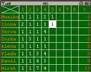 MiniGolf Scorecard screenshot 1/1