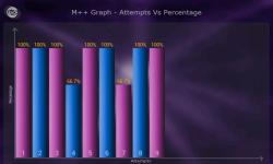 Memory Booster by VirtualMaze screenshot 4/6