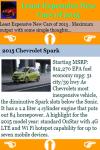 Least Expensive New Cars of 2015 screenshot 3/3