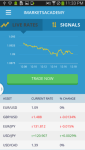 IMA signals for Traders screenshot 4/6